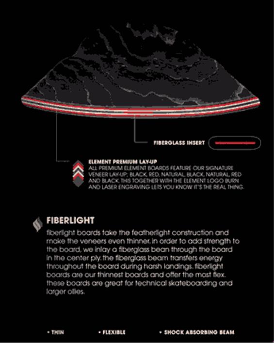 tecnologia-skate-Fiberligth