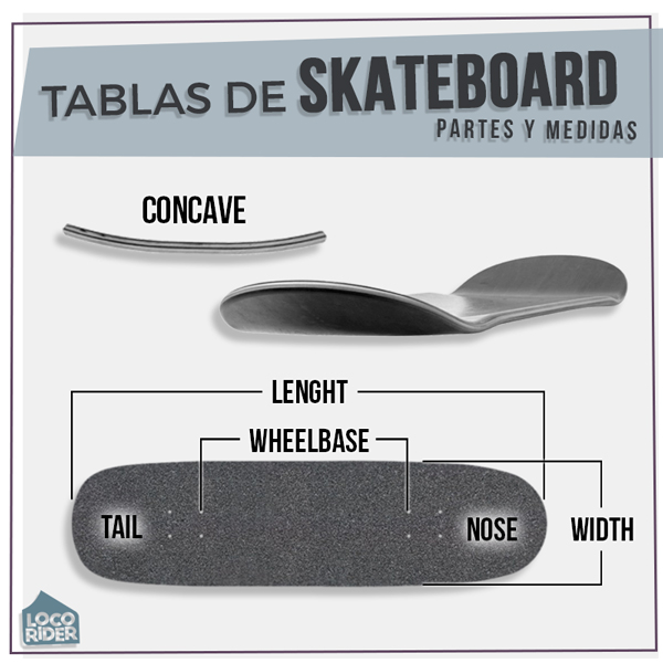 Guia skate - guía monopatín - tablas de skate - skateboard - deck - partes de la tabla de skate - medidas skate